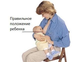 Правильное положение ребенка во время кормления грудью