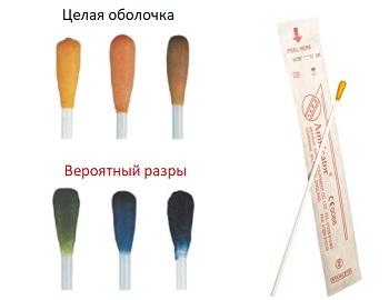 Ниразиновый тест на амниотическую жидкость